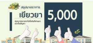 เยียวยา 5000
