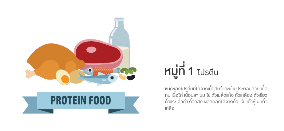 อาหาร 5 หมู่