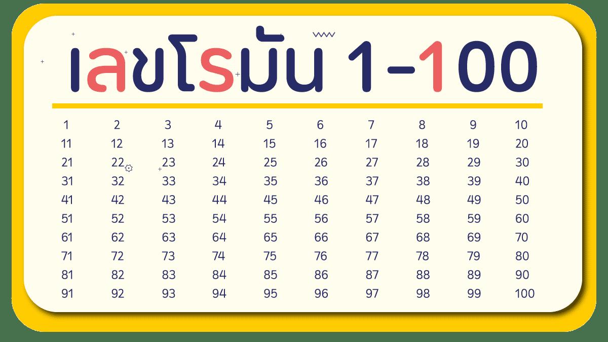 เลข 1-100