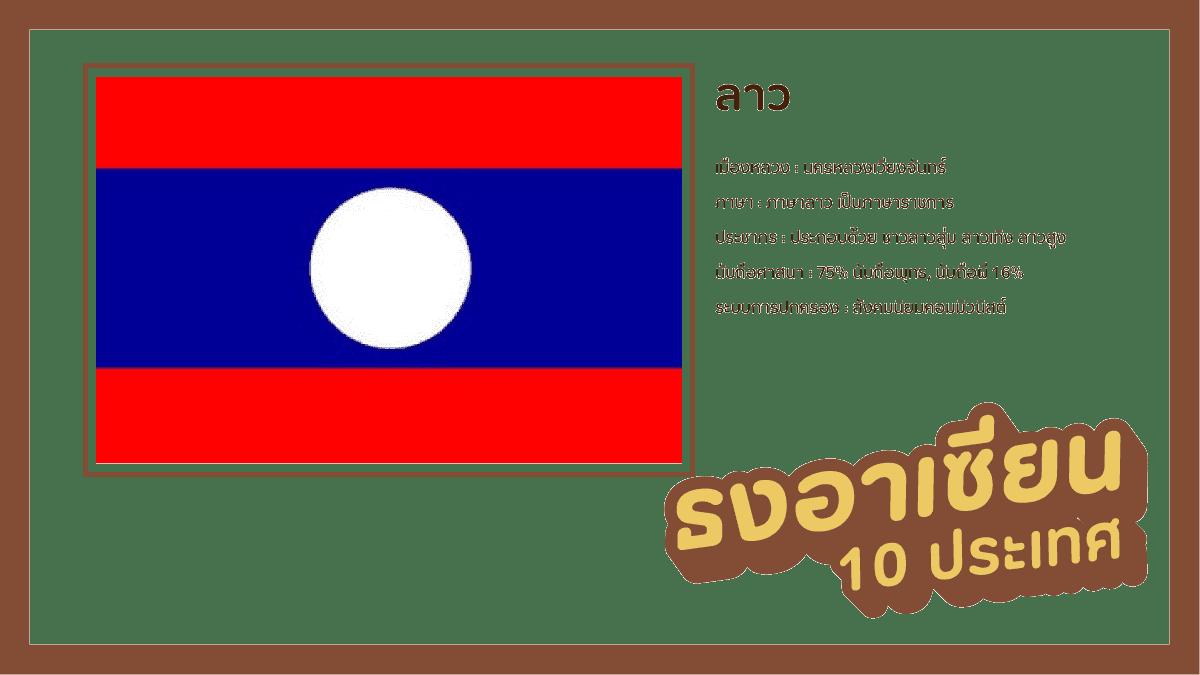 รูปธงอาเซียนลาว
