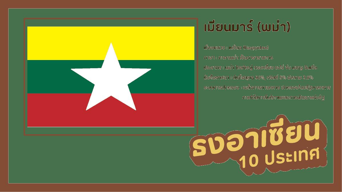 รูปอาเซียนพม่า