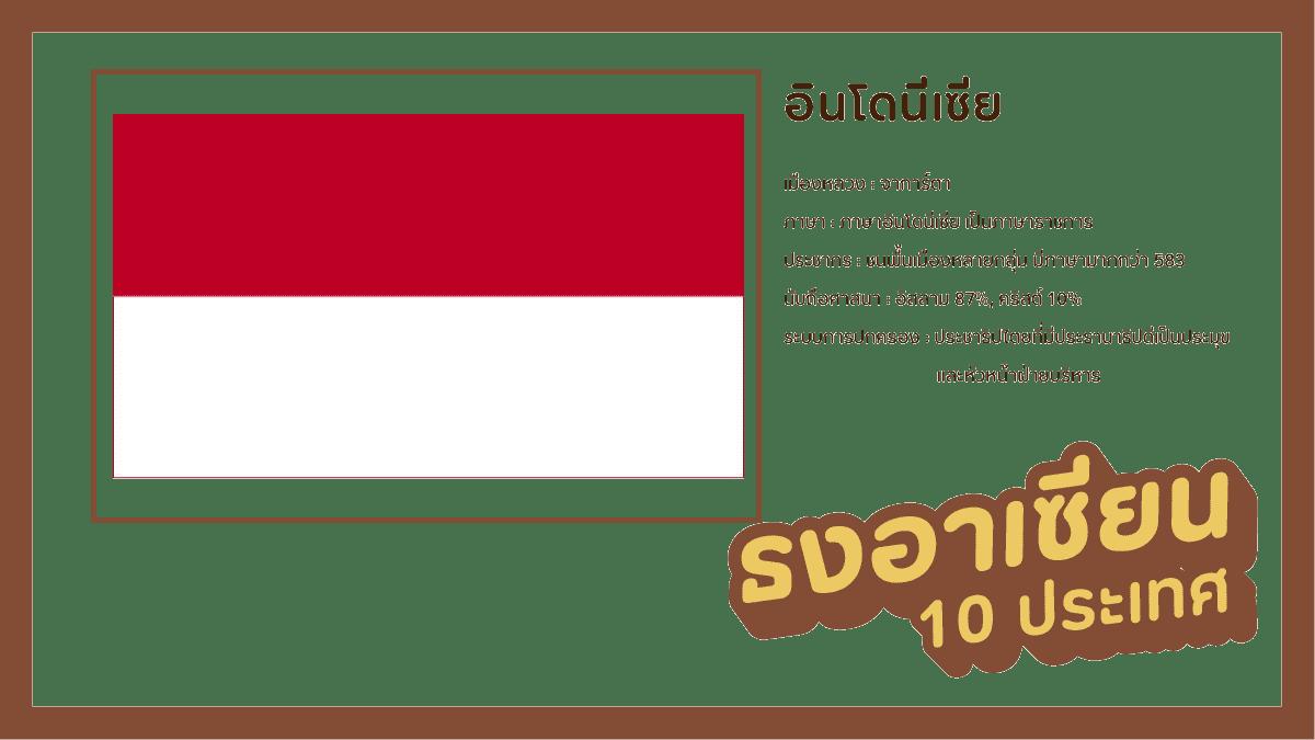 รูปอาเซียนอินโดนีเซีย